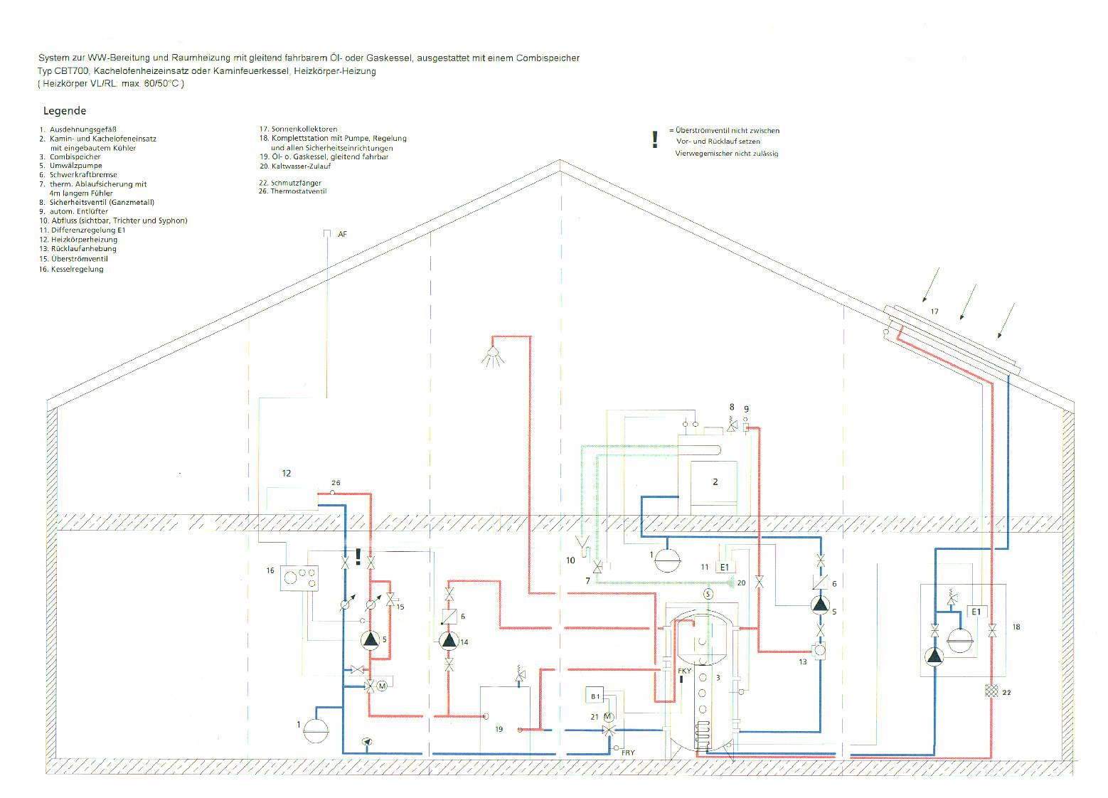 thermische solaranlage. Black Bedroom Furniture Sets. Home Design Ideas